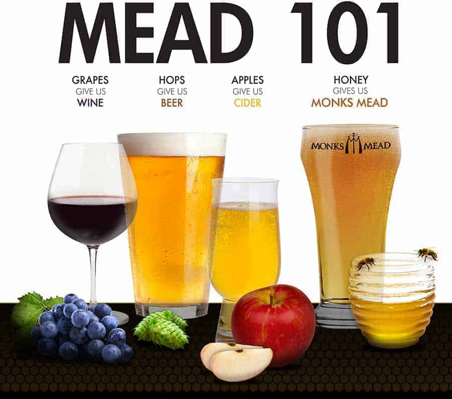 Mead101
