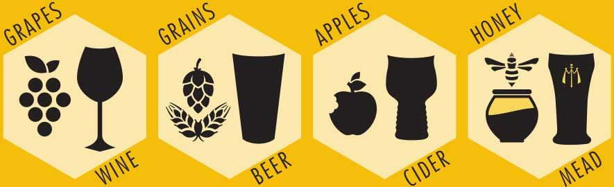 What is Mead infographic